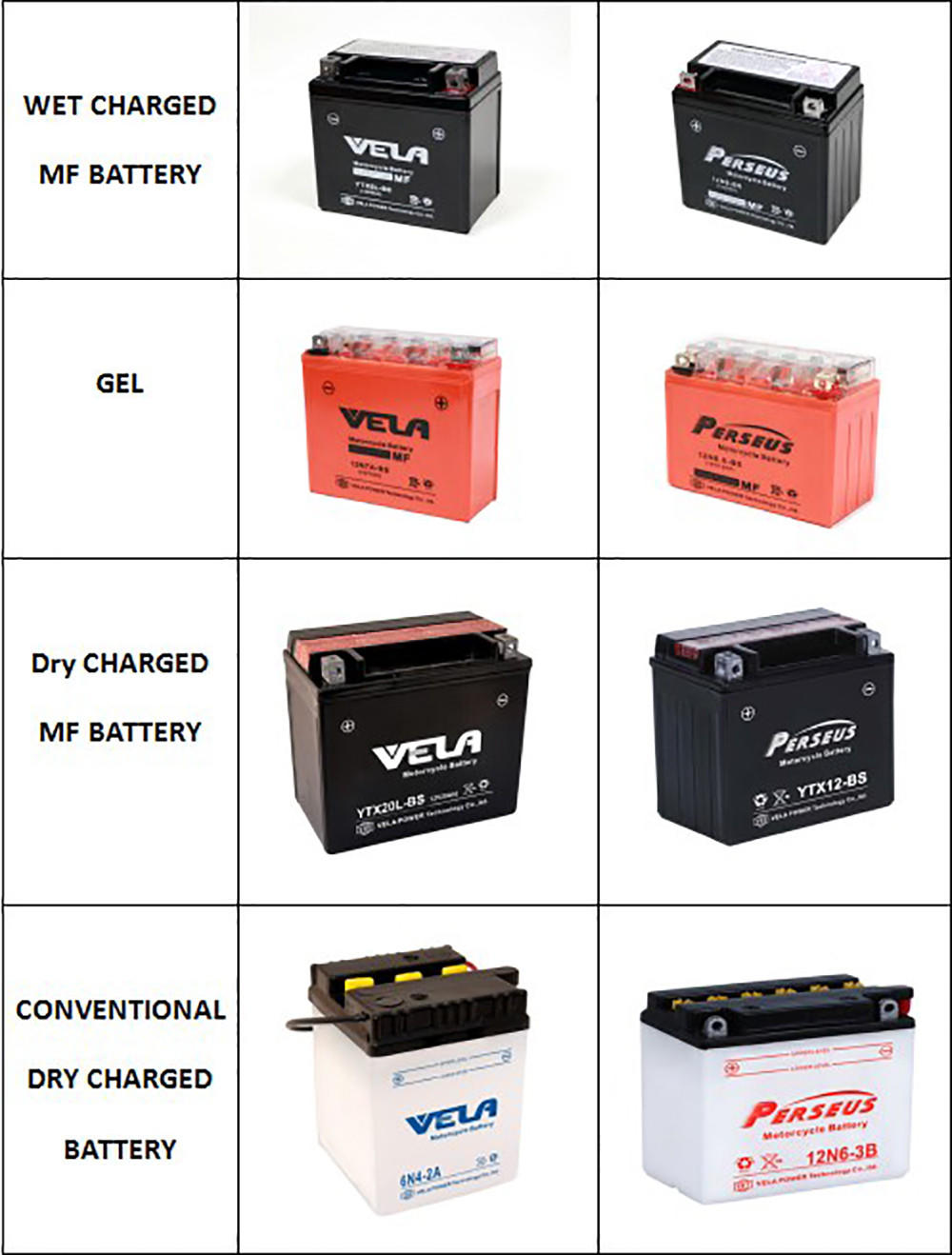 VELA dry cell motorcycle battery widely used for motorcyles
