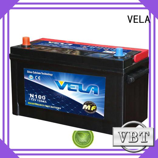 best car battery vehicle