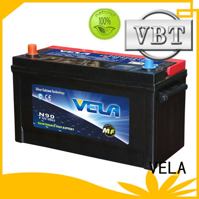 best car battery needed for car